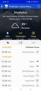 Periodik Cuaca Kecamatan Muaradua Kabupaten Ogan Komering Ulu Selatan